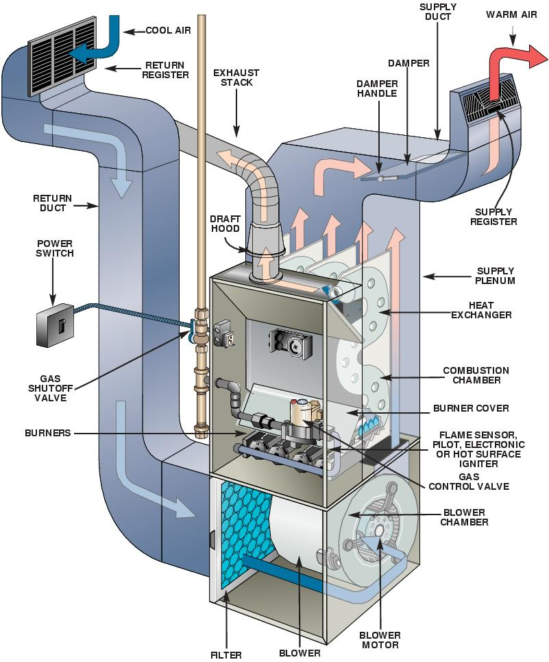 furnace-diagram -